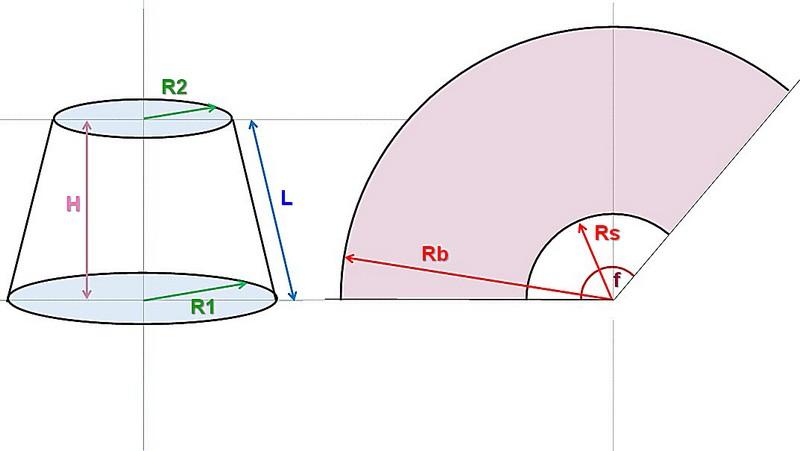 Усеченный конус с определяющими размерами и его развёртка. Показан усеченный конус, но с полным-принцип не меняется, а расчеты и построение становятся даже проще.