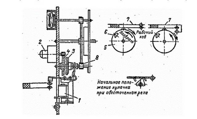 Принцип работы моторного реле времени