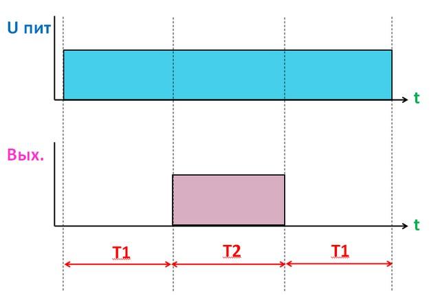 Схема алгоритма №4
