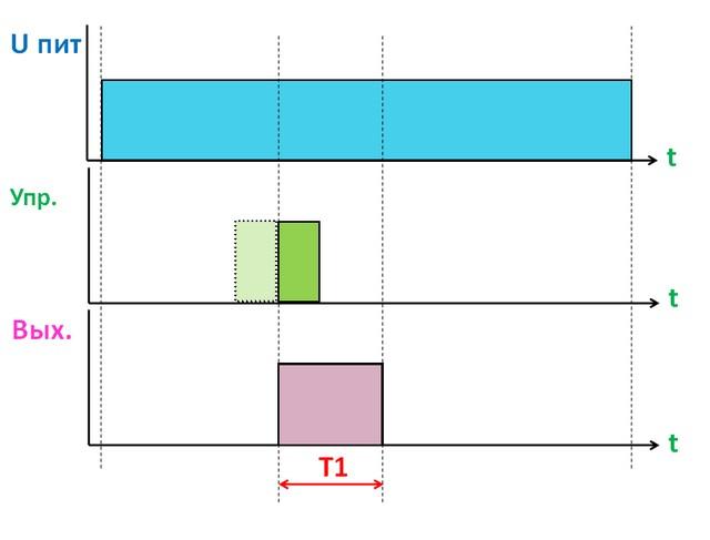 Схема алгоритма №5