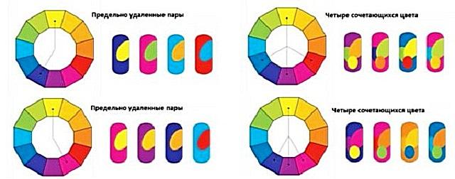 В этой таблице представлены сочетаниякак двух, так и большего количества удаленных от «чистого» цвета оттенков.