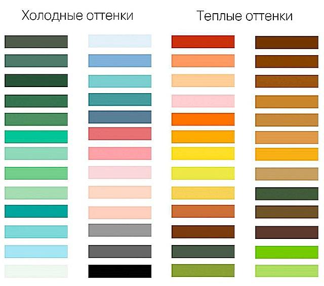Таблицы цветовой гаммы в холодных и теплых оттенках.