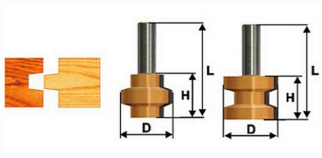 Комплект из двух фрез, предназначенный для создания пазо-шипового замкового соединения. Удобно, например, быстро заготавливать шпунтованные доски.