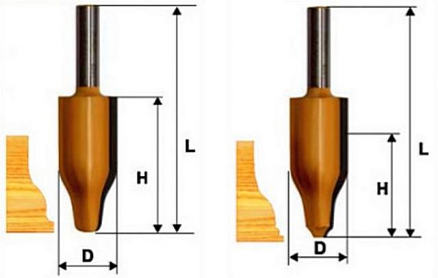 Основное предназначение вертикальный фигирейных фрез – изготовление плинтусов.