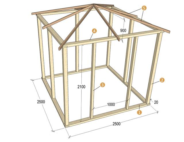 Беседка на деревянном каркасе. Этот вариант конструкции может быть использован как для открытой, так и для закрытой беседки.