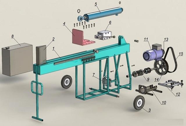 Основные детали и узлы конструкции гидравлического дровокола с горизонтальной подачей чурбака на колун