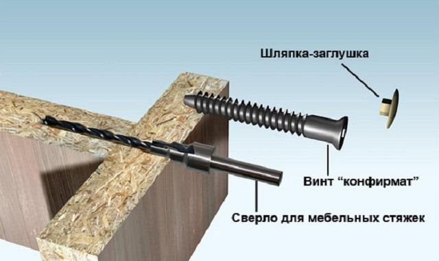 Под конфирматы отверстия сверлятся специальным сверлом-фрезой для мебельных стяжек.