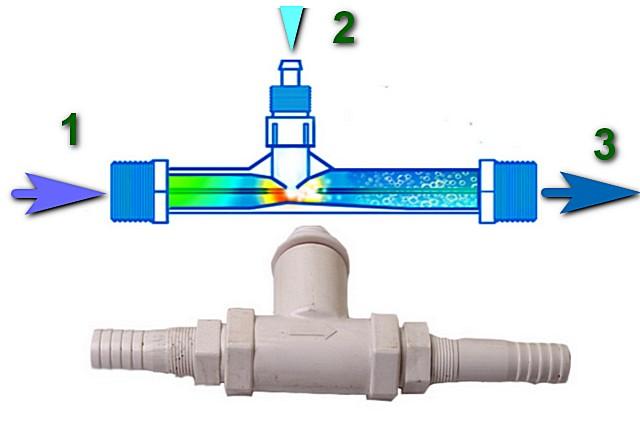 Эжектор обеспечивает максимальное смешение воздуха и воды
