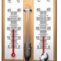 Калькулятор расчета относительной влажности воздуха в помещении