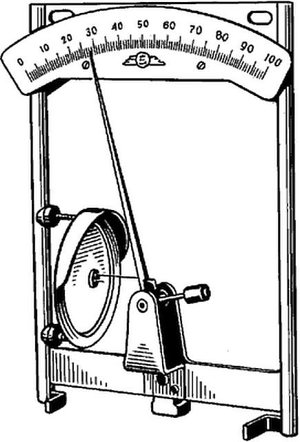 Устройство пленочного (мембранного) гигрометра – очень схоже с волосяным. И принцип действия – аналогичен.