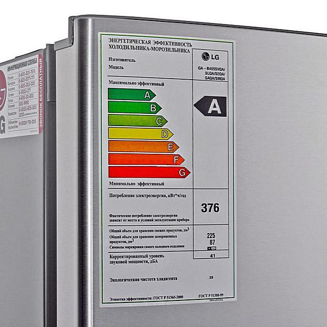 Хорошо заметная и легко читаемая наклейка с указанием класса энергопотребления и основных параметров холодильника.