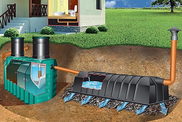 Септик «Танк», подключенный к дренажному тоннелю (грунтовому инфильтратору)