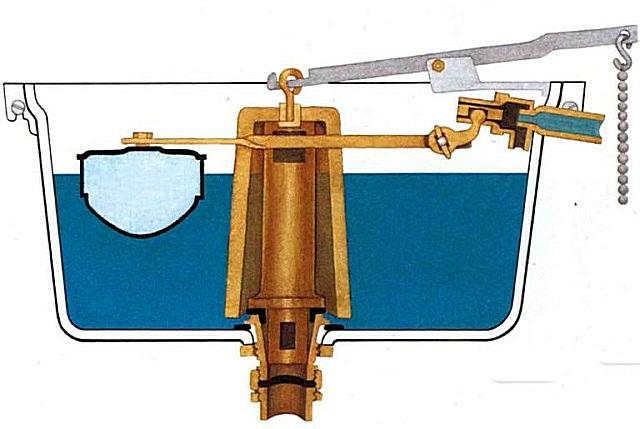 Бачок настенный с рычажной системой слива воды.