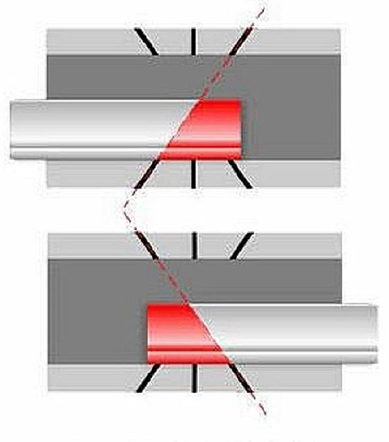 Схема укладки левой и правой планки в стусло при их отдельном раскрое.