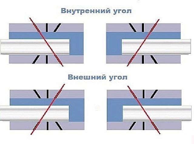 Демонстрация примеров реза багета с помощью стусла для формирования внутреннего и внешнего угла потолочного плинтуса.
