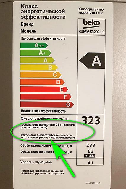 Производитель часто оговаривает, что показанное значение годового потребления электроэнергии холодильником – величина довольно условная.
