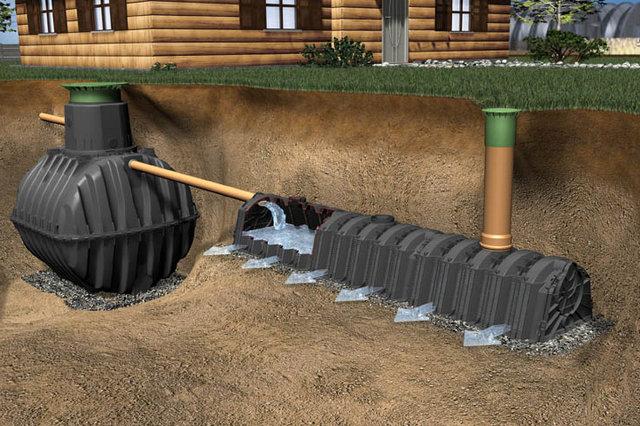 Очень практичное и быстро реализуемое решение по созданию системы автономной канализации – установка септика заводского изготовления.