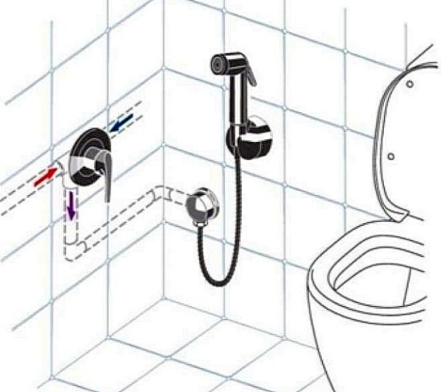 Один из вариантов схемы подведения труб к смесителю и к водяной розетке душевого шланга, когда их приходится разносить в целях повышения комфортности в использовании.