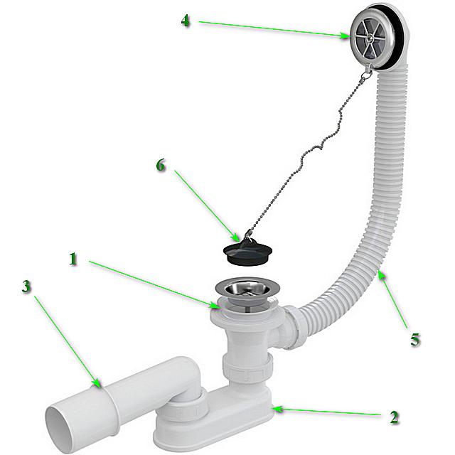 Основные детали и узлы системы слив-перелив для ванны