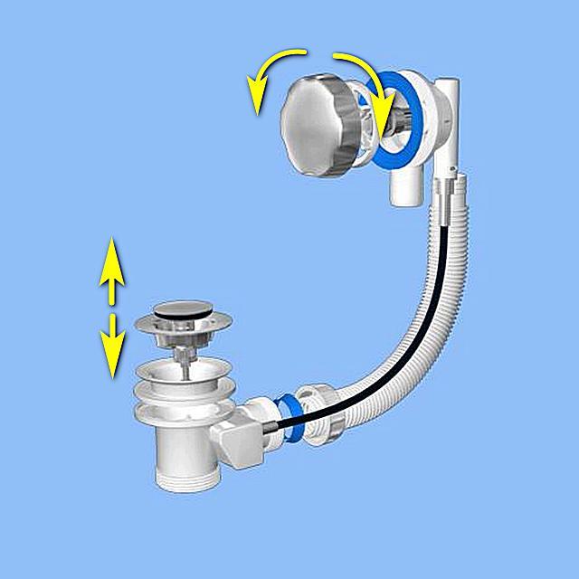 Схема управления большинства моделей систем слив-перелив с полуавтоматическим управлением.