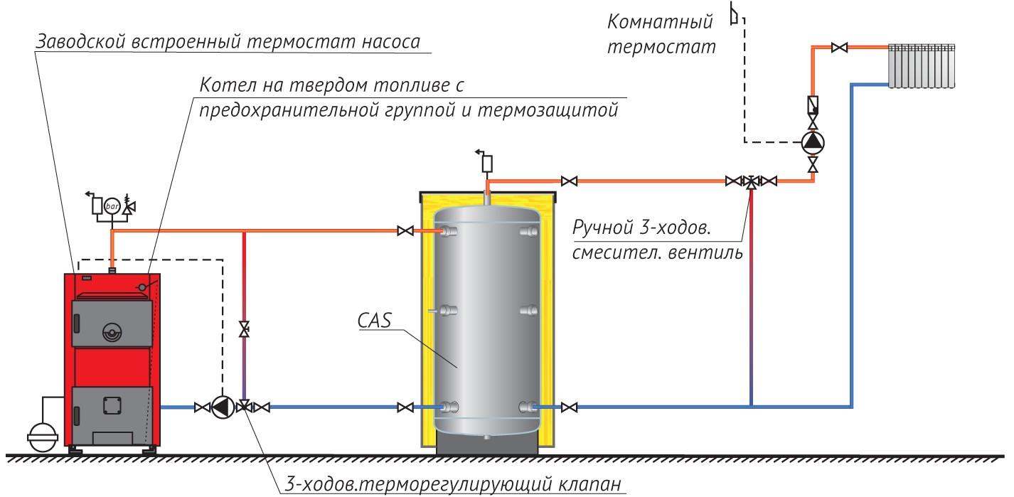 Схема с котлом и буферной ёмкостью