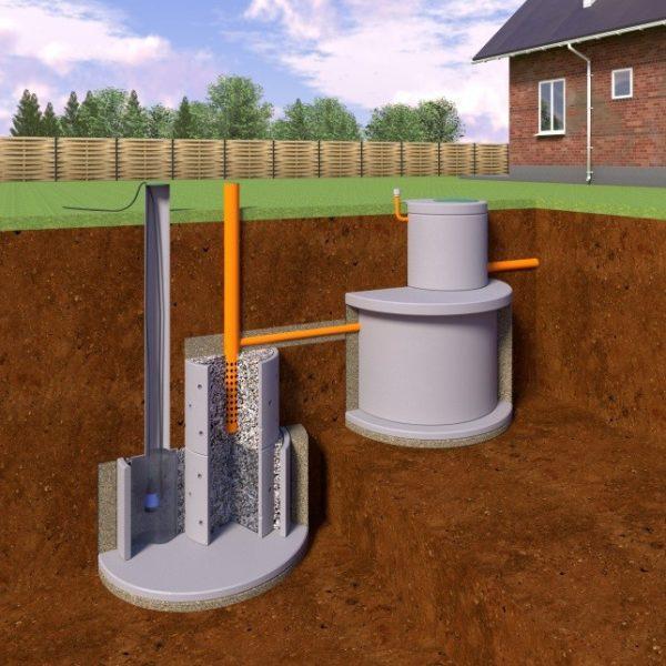 Септик с переливом и очистной станцией, дающей воду для полива