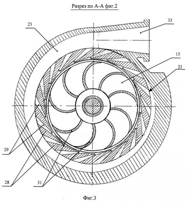 Строение камеры центробежного насоса