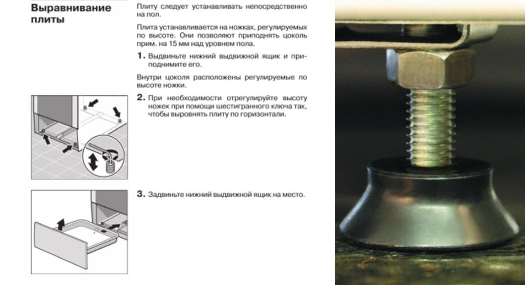 Правила выравнивания плиты по высоте