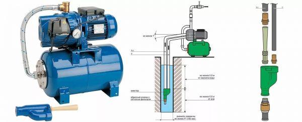 Насос с эжектором может поднять воду с глубины до 40-ка метров