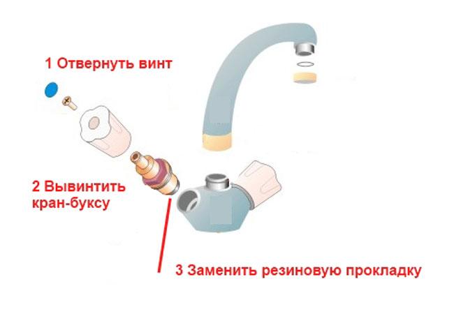 Замена прокладки в вентильном смесителе