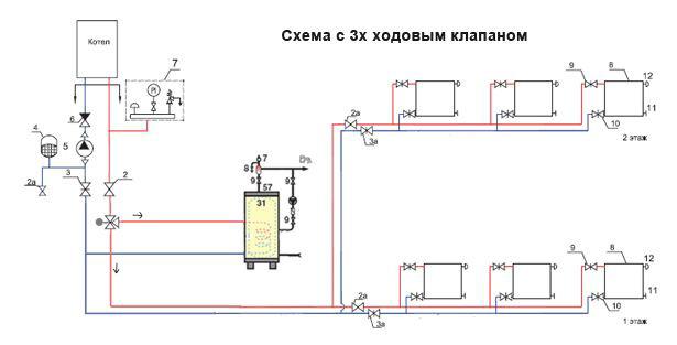 Подключение бойлера к котлу с применением трёхходового клапана