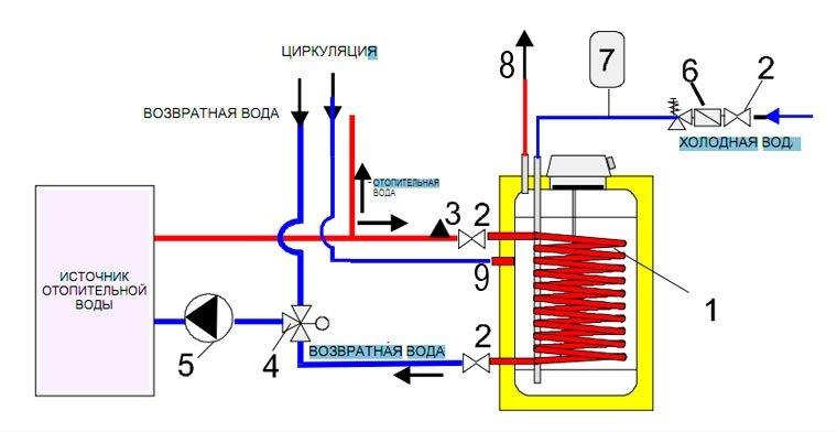 Схема бойлера, включенного в систему рециркуляции