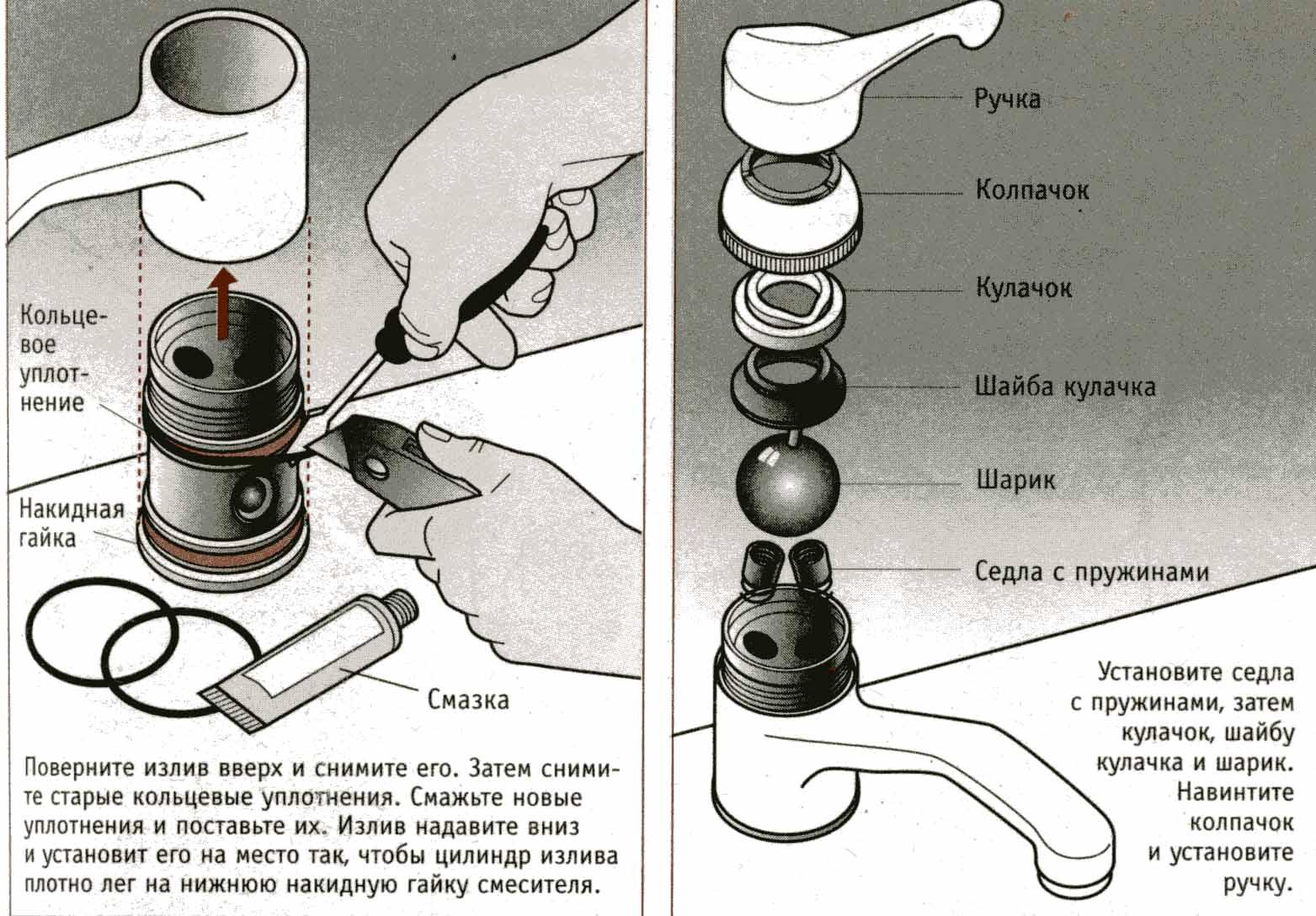 Схема разбора шарового смесителя
