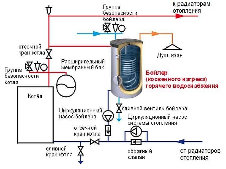 Схема установки бойлера в системе с двумя циркуляционными насосами