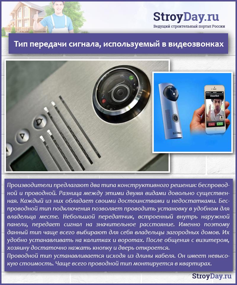 Тип передачи сигнала, используемый в видеозвонках