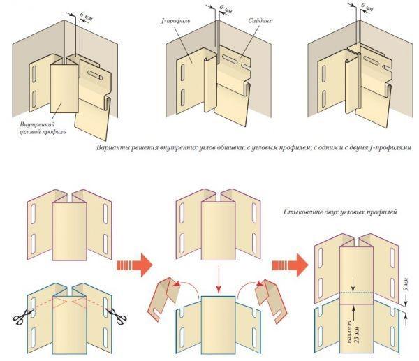 Установка внутреннего углового профиля