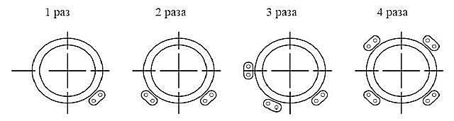 Если укладывается боле 1 «нитки» то выбираются примерно такие схемы их расположения.