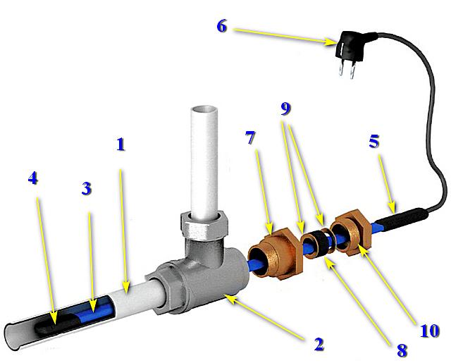Схема входа нагревательного кабеля в водопровод.
