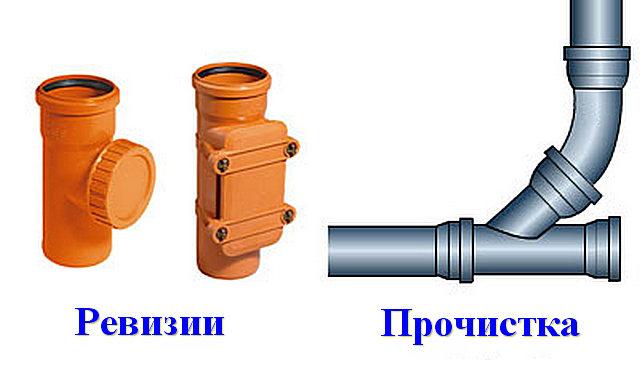 Ревизии позволяют осуществлять контроль за состоянием канализационных труб, а прочистки, помимо этого – еще и заводить специальный инструмент (например, сантехнический трос) для ликвидации засоров.