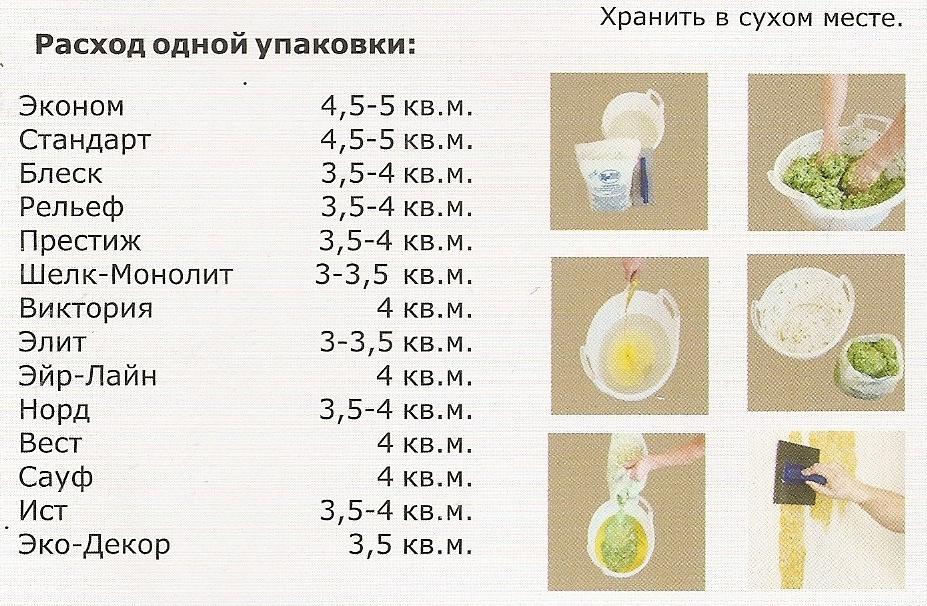 Жидкие обои – недешевый отделочный материал, поэтому сначала разумно высчитать их расход на один квадратный метр