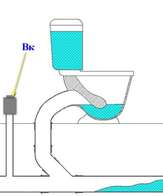 Установка вакуумного клапана на канализации позволяет в некоторых случаях обходиться без фановой трубы.