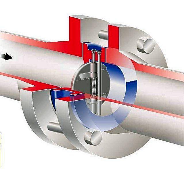 Компактный клапан можетбыть зажат (обтянут) между двумя фланцами соседних участков трубы. У такого способа монтажа есть и достоинства, и недостатки.
