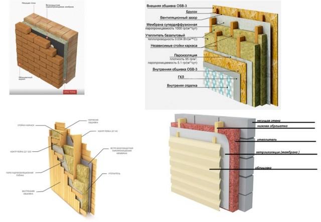 Разные варианты «слоистой» конструкции стен. Но в любом варианте требуемый уровень термоизоляции достигается за счет слоя утеплителя определённой толщины.