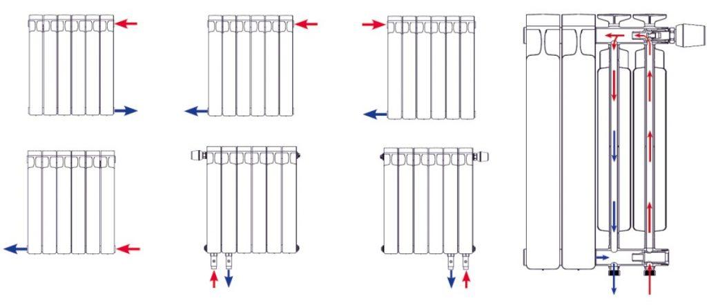 Биметаллические радиаторы Титан (Marek) 500/96 с нижним подключением