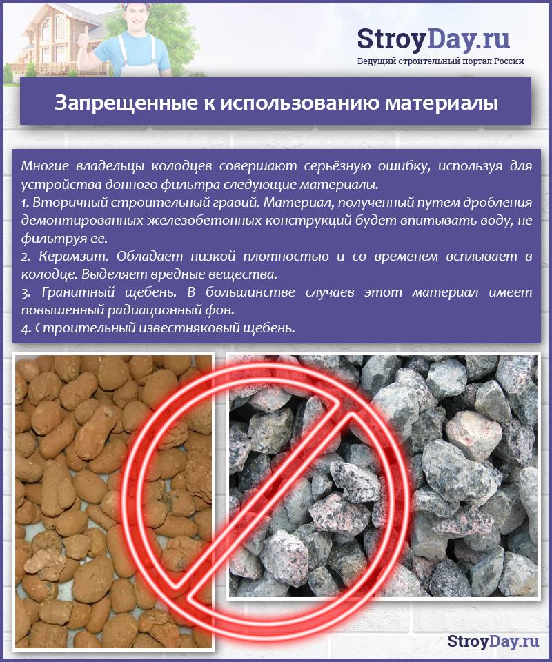 Запрещенные к использованию материалы