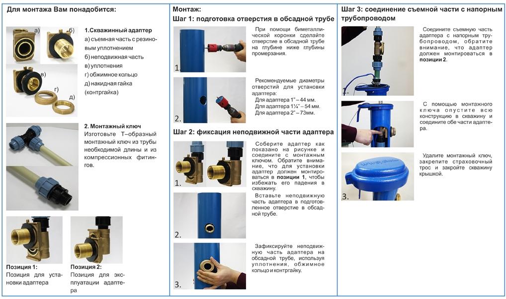 Инструкция по установке адаптера для скважины