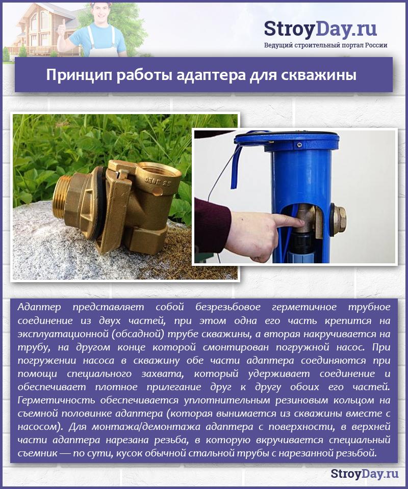 Принцип работы адаптера для скважины