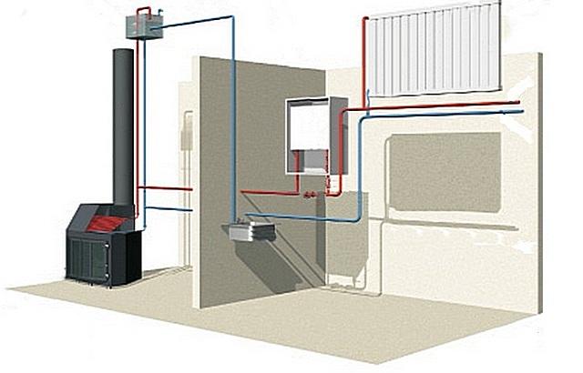 В отопительных системах открытого типа предохранительный клапан по давлению становится бесполезным «украшением».
