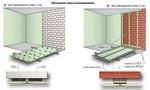 Плитка на гипсокартон в ванной комнате: плюсы и минусы, как клеить кафель на ГКЛ в ванной комнате