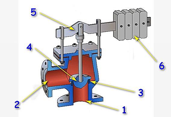 Предохранительный клапан рычажно-грузового типа.